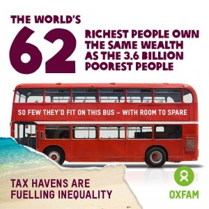 La denuncia di Oxfam