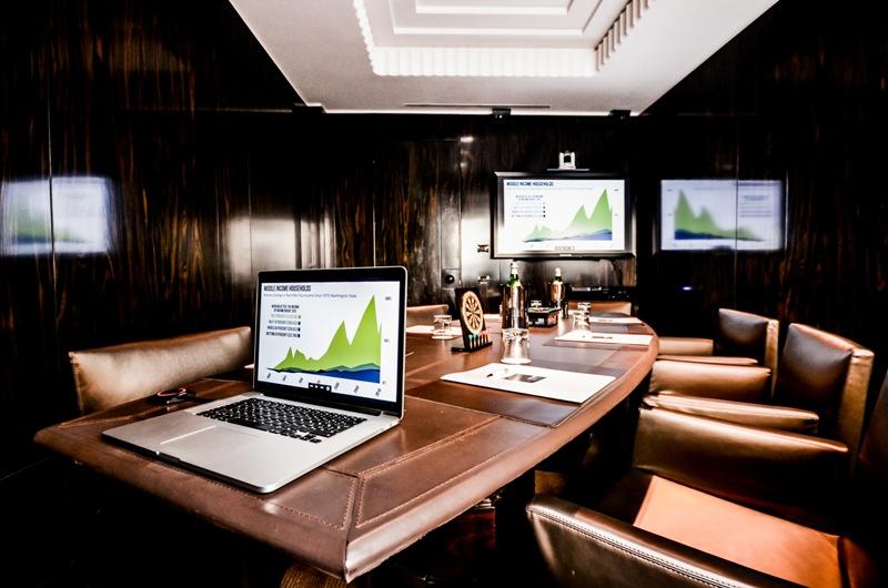 Interni - Skype Room