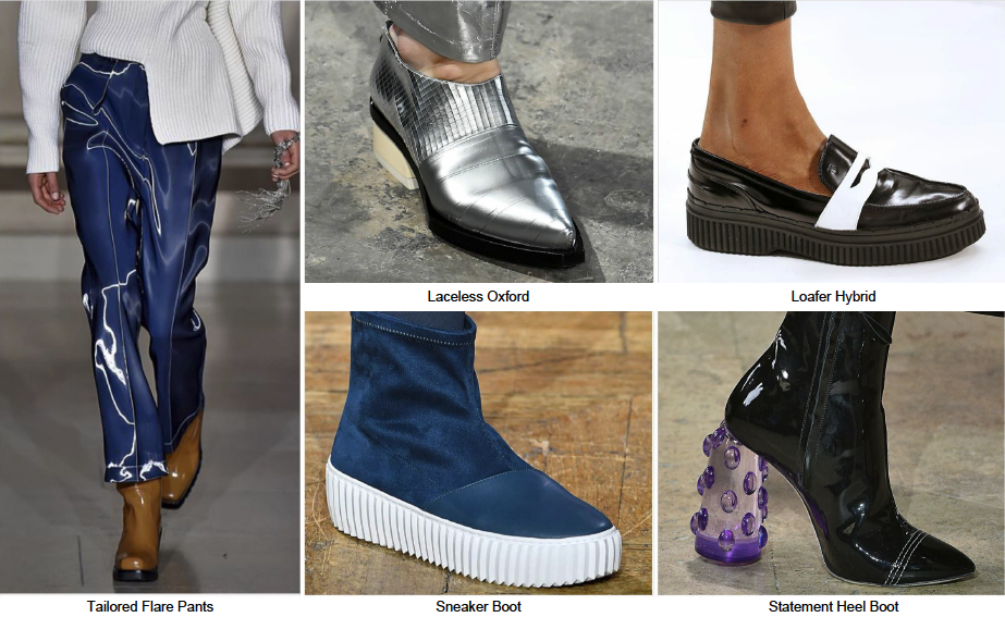 UBM Fashion Footwear Trend Report Image 4_0 | Luxgallery.it