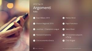 Argomenti più di tendenza in Italia facebook 2015
